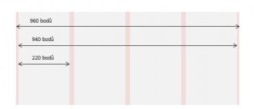 Výchozí mřížka pro webovou stránku - rozlišení 1024 x 768 obrazových bodů