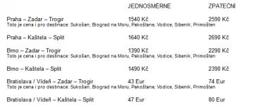Ceny jízdného