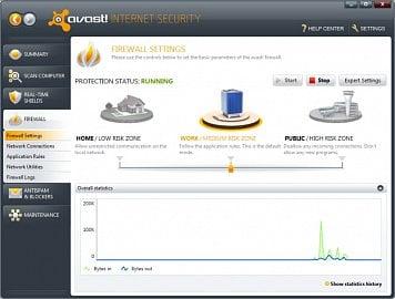 <p>Internet Security nabízí vyšší stupeň zabezpečení</p>