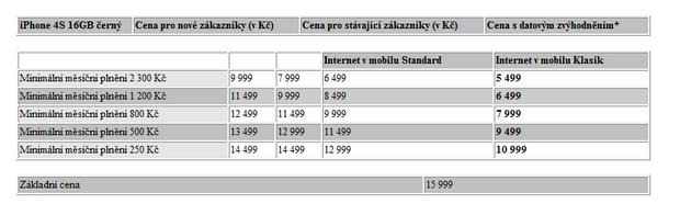 iPhone 4S cena