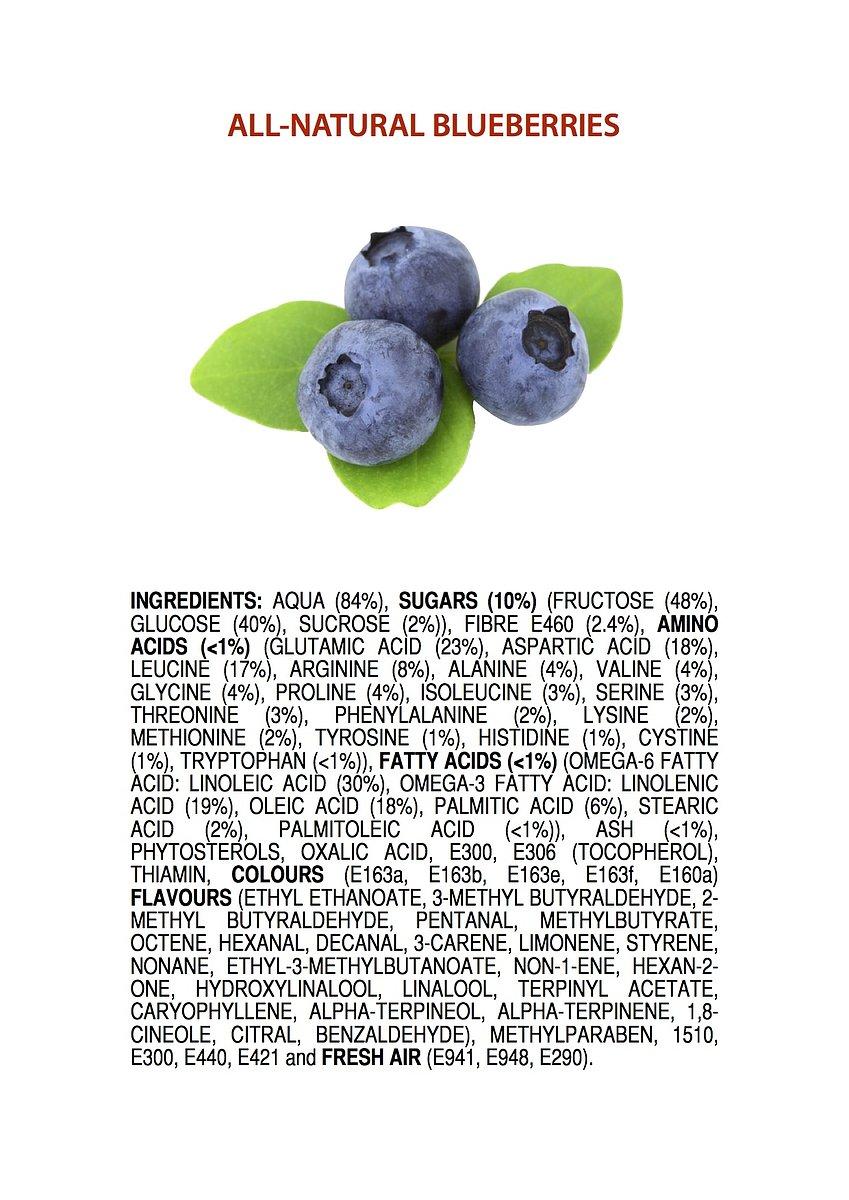 Stoprocentně přírodní potraviny