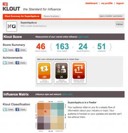 Klout.com a klout skóre. Pro Superapplecz je správným číslem ono 46.