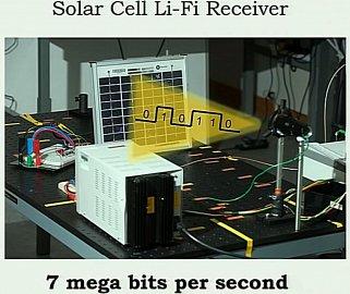 Fotovoltaický článek jako přijímač pro Li-Fi.