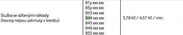 Volání na tzv. modré linky stojí ze sítě Vodafone One Net 4,57 Kč/min.