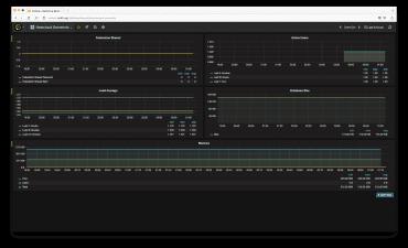 NextCloud 10: monitoring serveru