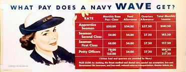 Náborový plakát US Navy WAVES