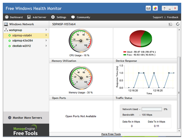 Free Windows Health Monitor monitoruje Windows servery