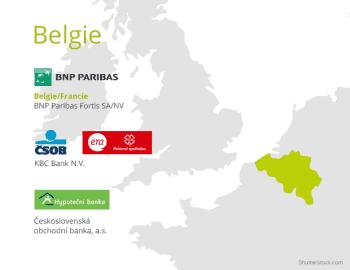 Banky, které mají sídlo v Belgii.