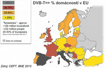 Penetrace DVB-T vysílání v jednotlivých zemích v procentech. Obrázek lze zvětšit
