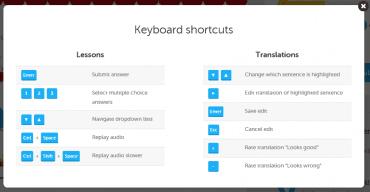 <p>Velmi jednoduše můžete aplikaci ovládat i klávesovými zkratkami</p>