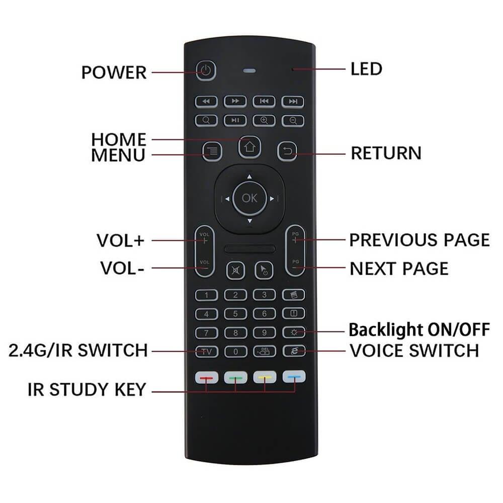 MX 3 – L Backlit Air Mouse