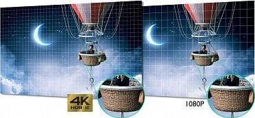 Porovnání Full HD a Ultra HD (4K) s technologií HDR (zdroj: BenQ).