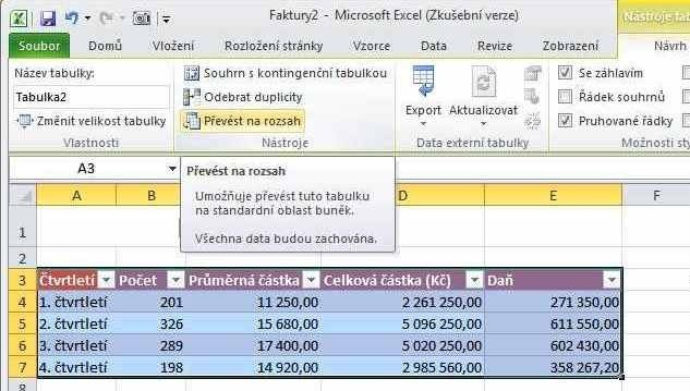 Excel 2010 - formátování tabulky