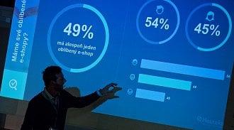 87b2692944db E-Business Forum 2016  Zákazníci jsou nevěrní. A co s tím