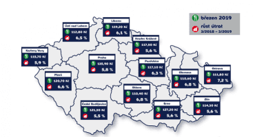 Růst cen obědů v jednotlivých krajích.