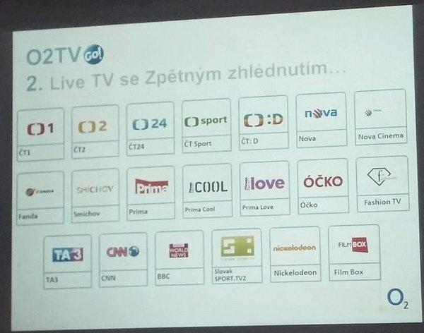 Přehled kanálů dostupných v aplikaci O2 GO