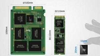 Rychlé SSD už se vejdena 2cm destičku