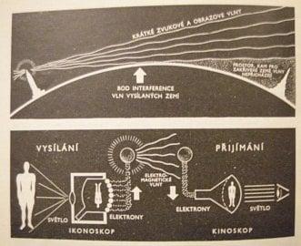 [Obrázek: televise-casopis-life-1939-1-prev.jpg]