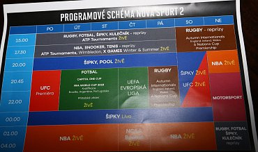 Programové schéma kanálu Nova Sport 2