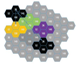 Porovnání vzájemného vlivu AP na stejné frekvenci bez použití BSS (přerušovaná čára) a s BSS (plná čára). Vzdálenost AP, které se mohou rušit (stejná barva) je násobně větší.