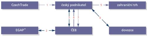 Ceb_2preposledni