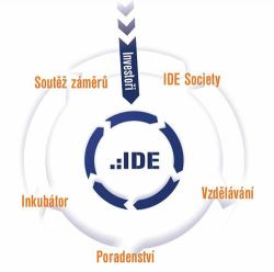 IDE schema