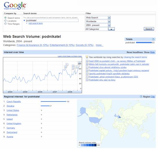 Google Labs - search podnikatel - náhled