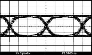 Ukázka eye pattern