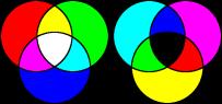 Kruhy