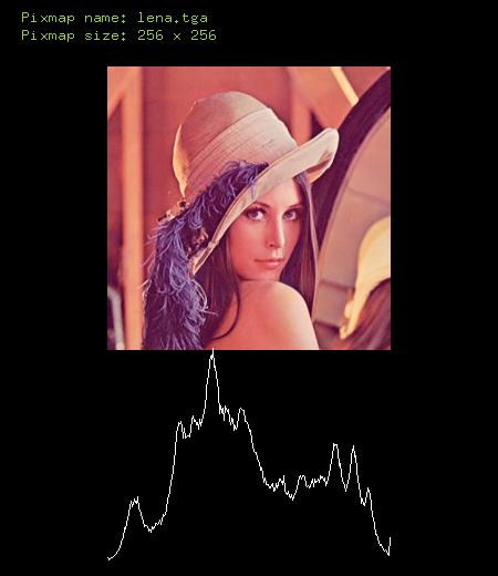 Screenshot prvního příkladu se zobrazeným histogramem a hodnotami  přečtenými z minmax tabulky