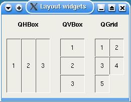 layout widgety