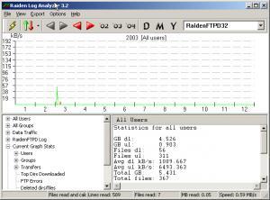 RaidenFTPD 2.4 #4000 - náhled