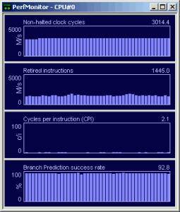 PerfMonitor 1.0.0.7 - náhled