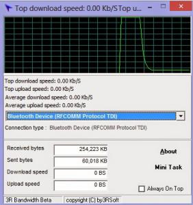3R Bandwidth Monitor 3.0 - náhled