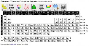 Periodic Table of Chemical Elements 2012-09-09 - náhled