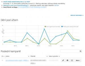 smartmailing5 - náhled