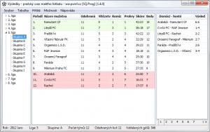 PSMF výsledky 2.0.3 - náhled