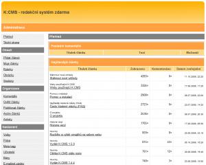 K:CMS - redakční a publikační systém 2.1.1 - náhled