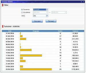 MyCyberCafe 9.3 - náhled