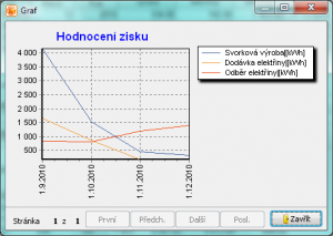 VOLTAS 2.1.2 - náhled