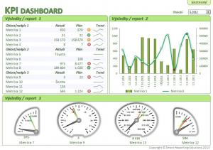 Smart Dashboard 1.01 - náhled