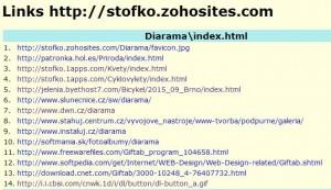 SiteMap - náhled