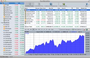 StockMarketEye 4.3.4 - náhled
