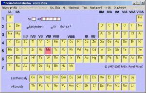 Periodická tabulka 2.85