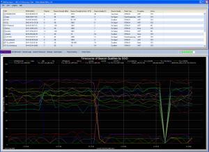 NetSurveyor 2.0.9545.0 - náhled