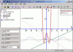 Graph 4.3 - náhled