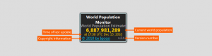 World Population Monitor 2.1 - náhled