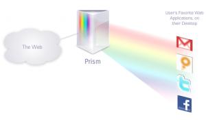 Prism 0.8 - náhled
