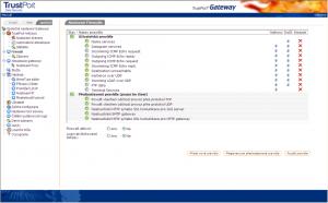 TrustPort Net Gateway 5.5.0.2232 - náhled