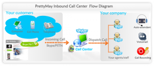 PrettyMay Call Recorder for Skype Business Version 4.0.0.218 - náhled